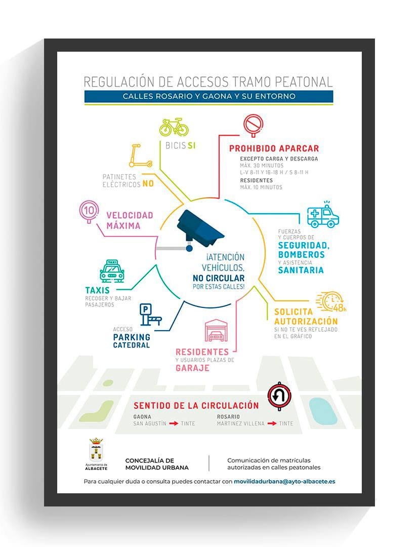 Emisalba - infografia